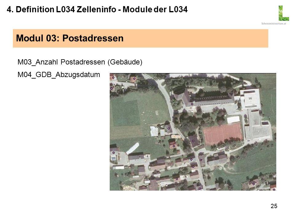 25 M04_GDB_Abzugsdatum M03_Anzahl Postadressen (Gebäude) Modul 03: Postadressen 4.