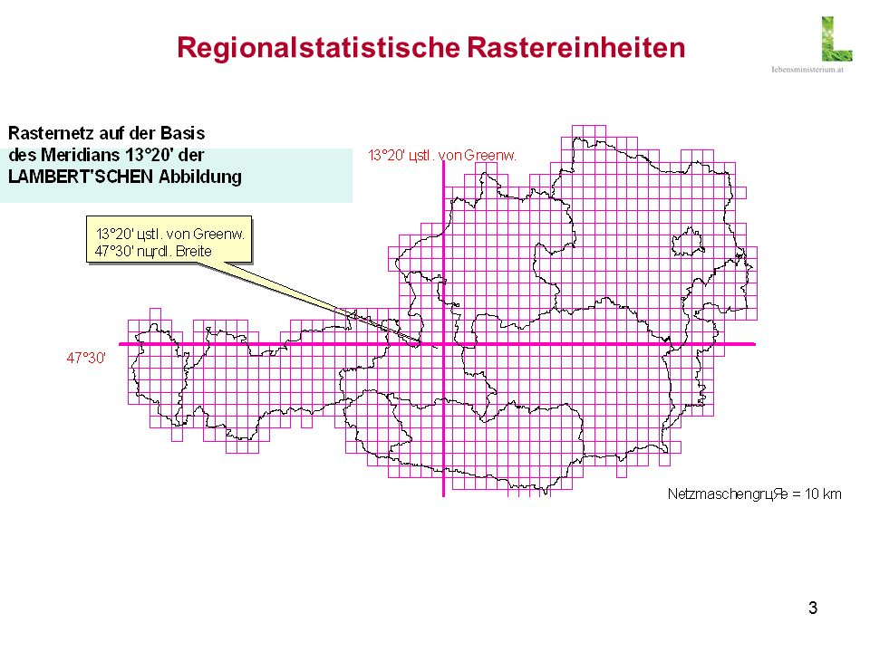 14 Exemplarische Darstellung der Blattschnitt-Ebenen 2. Neue Blattschnitte im BMLFUW Ressort-GIS
