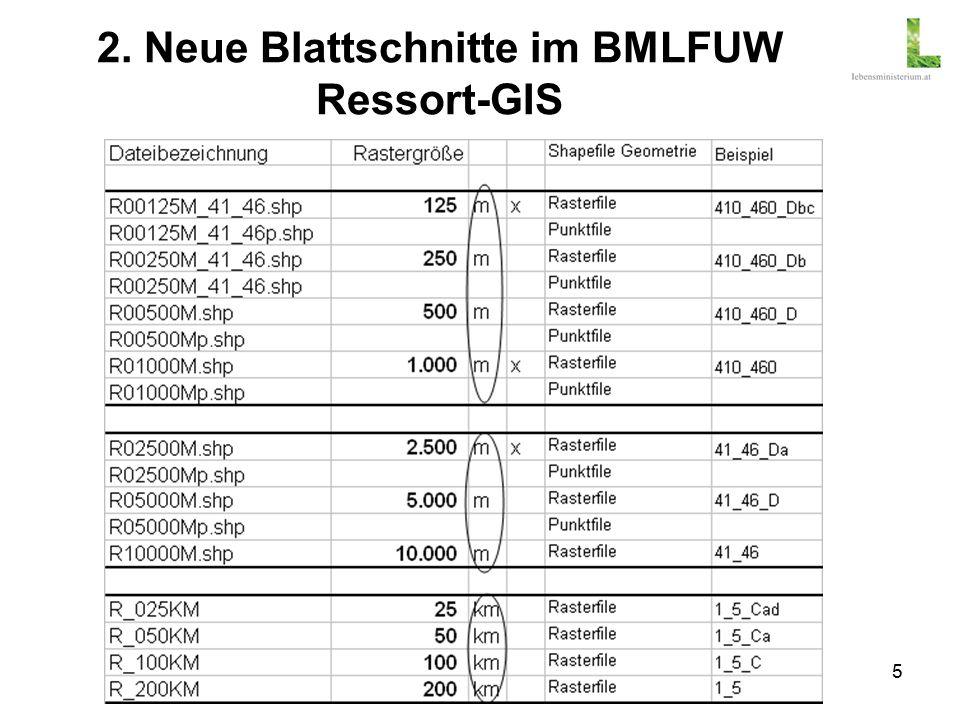5 2. Neue Blattschnitte im BMLFUW Ressort-GIS