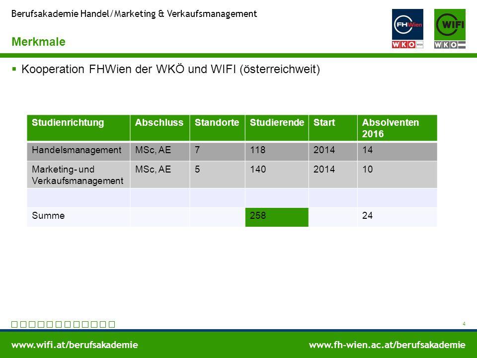 www.wifi.at/berufsakademiewww.fh-wien.ac.at/berufsakademie Berufsakademie Handel/Marketing & Verkaufsmanagement Merkmale  Kooperation FHWien der WKÖ und WIFI (österreichweit) 4 StudienrichtungAbschlussStandorteStudierendeStartAbsolventen 2016 HandelsmanagementMSc, AE7118201414 Marketing- und Verkaufsmanagement MSc, AE5140201410 Summe25824