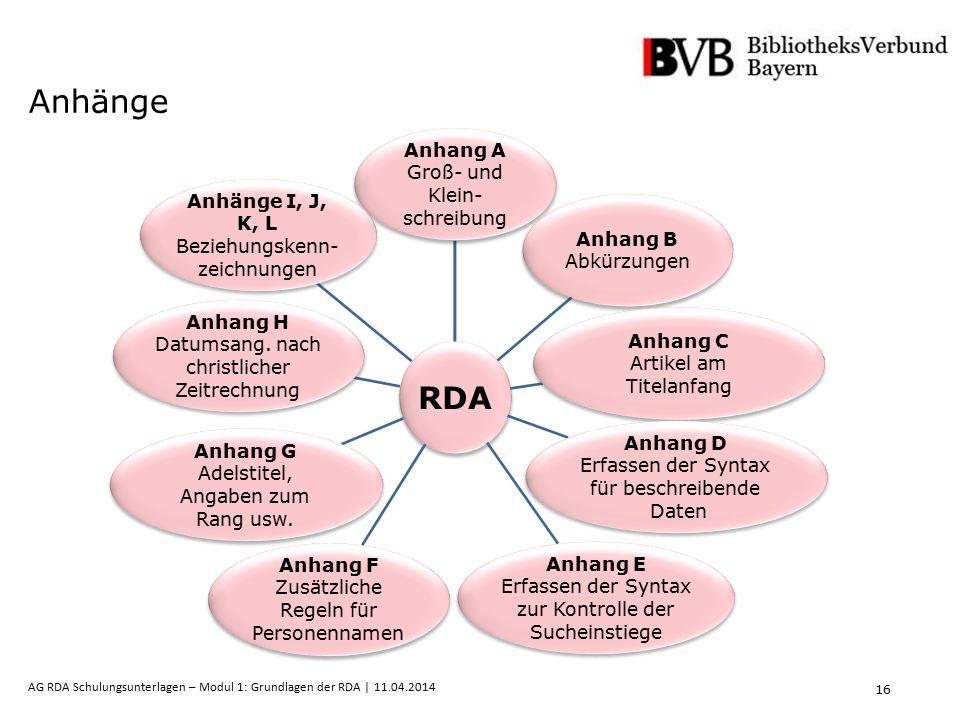 16 AG RDA Schulungsunterlagen – Modul 1: Grundlagen der RDA | 11.04.2014 Anhänge RDA Anhang A Groß- und Klein- schreibung Anhang B Abkürzungen Anhang