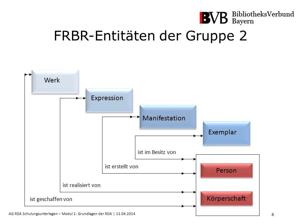 6 AG RDA Schulungsunterlagen – Modul 1: Grundlagen der RDA | 11.04.2014 FRBR-Entitäten der Gruppe 2 Werk Expression Manifestation Exemplar Person Körp