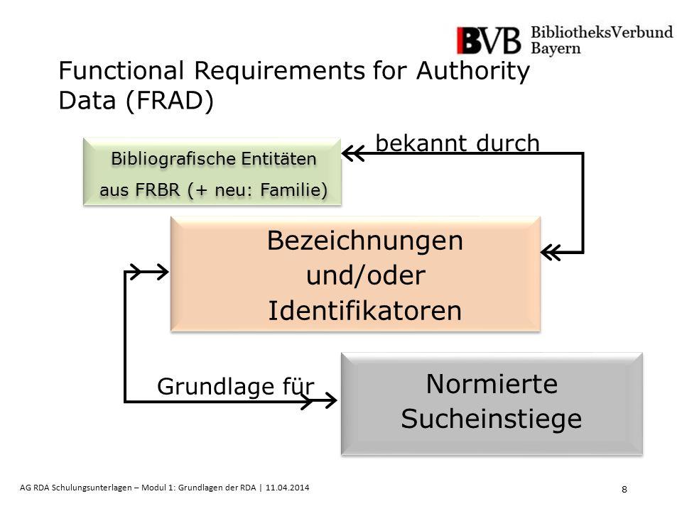 8 AG RDA Schulungsunterlagen – Modul 1: Grundlagen der RDA | 11.04.2014 bekannt durch Bibliografische Entitäten aus FRBR (+ neu: Familie) Bezeichnungen und/oder Identifikatoren Normierte Sucheinstiege Grundlage für Functional Requirements for Authority Data (FRAD)