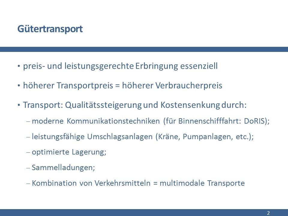 Gütertransport preis- und leistungsgerechte Erbringung essenziell höherer Transportpreis = höherer Verbraucherpreis Transport: Qualitätssteigerung und