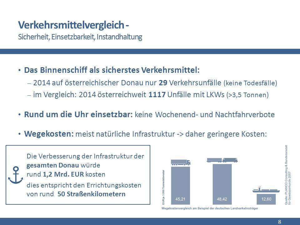 Verkehrsmittelvergleich - Sicherheit, Einsetzbarkeit, Instandhaltung Das Binnenschiff als sicherstes Verkehrsmittel:  2014 auf österreichischer Donau