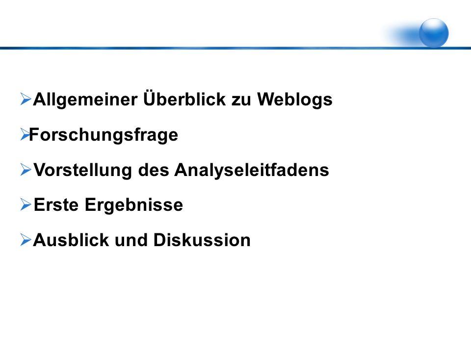  Allgemeiner Überblick zu Weblogs  Forschungsfrage  Vorstellung des Analyseleitfadens  Erste Ergebnisse  Ausblick und Diskussion