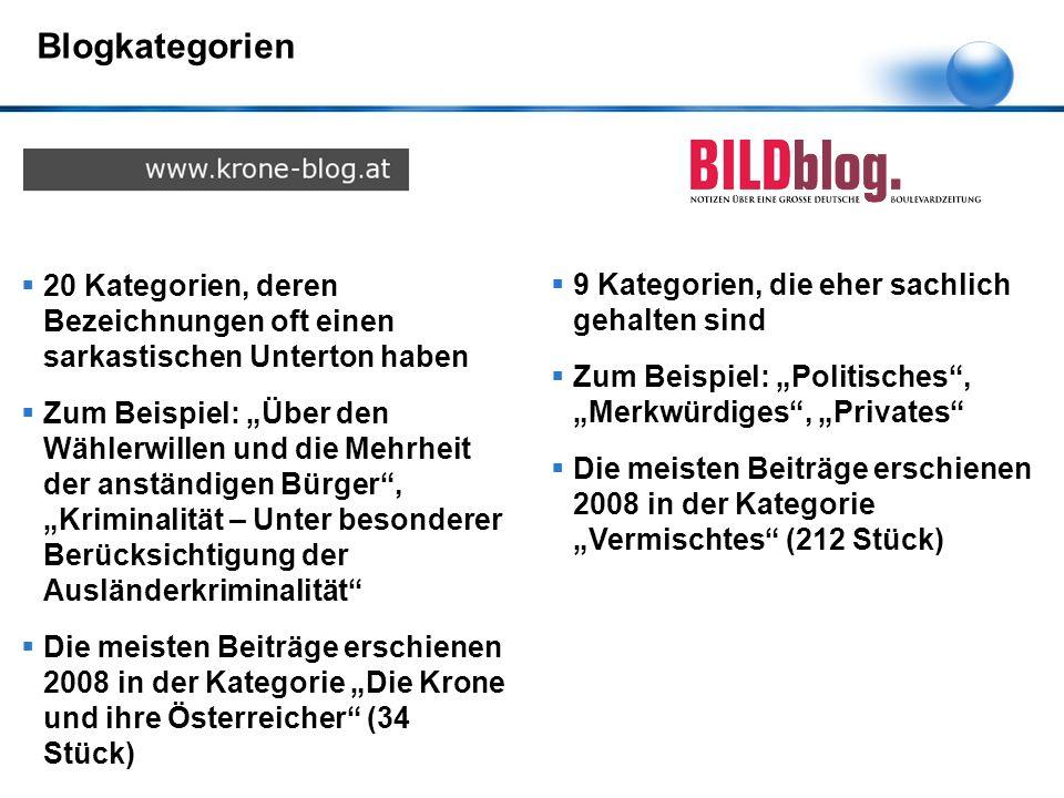 """Blogkategorien  20 Kategorien, deren Bezeichnungen oft einen sarkastischen Unterton haben  Zum Beispiel: """"Über den Wählerwillen und die Mehrheit der anständigen Bürger , """"Kriminalität – Unter besonderer Berücksichtigung der Ausländerkriminalität  Die meisten Beiträge erschienen 2008 in der Kategorie """"Die Krone und ihre Österreicher (34 Stück)  9 Kategorien, die eher sachlich gehalten sind  Zum Beispiel: """"Politisches , """"Merkwürdiges , """"Privates  Die meisten Beiträge erschienen 2008 in der Kategorie """"Vermischtes (212 Stück)"""