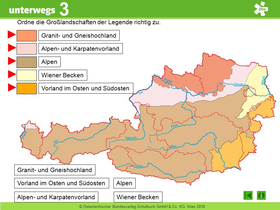 unterwegs 3 3 © Österreichischer Bundesverlag Schulbuch GmbH & Co. KG, Wien 2016 Alpen- und Karpatenvorland Alpen Wiener Becken Vorland im Osten und S