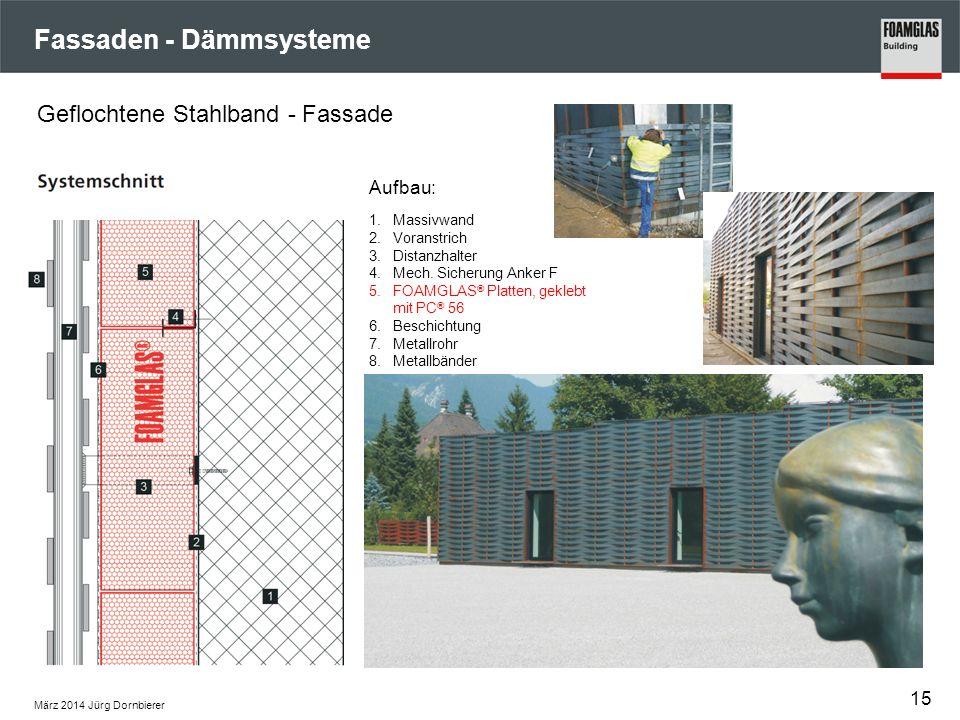 Fassaden - Dämmsysteme März 2014 Jürg Dornbierer 15 Geflochtene Stahlband - Fassade Aufbau: 1.Massivwand 2.Voranstrich 3.Distanzhalter 4.Mech.