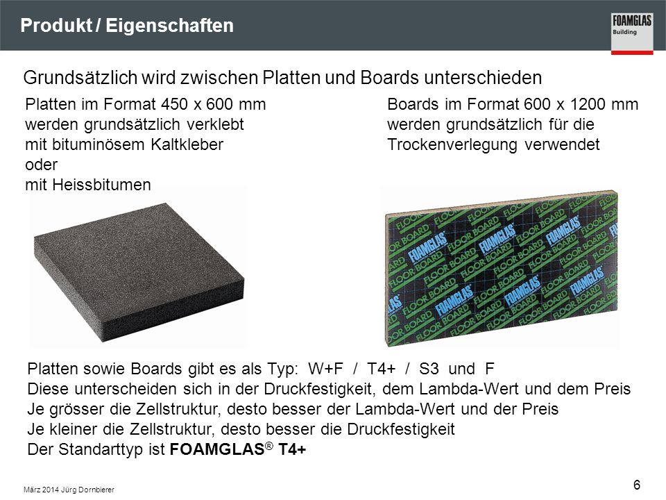 Fassaden - Dämmsysteme März 2014 Jürg Dornbierer 17 Solarfassade mit abgesetzter Photovoltaik