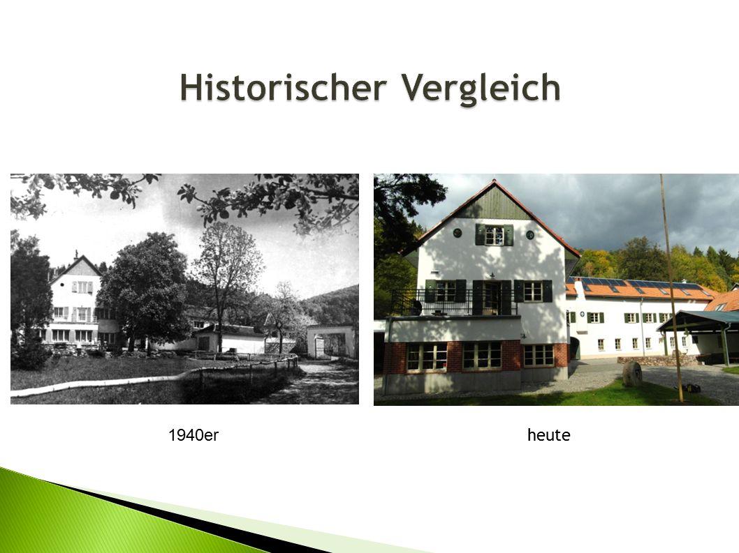 Historischer Vergleich 1940er heute