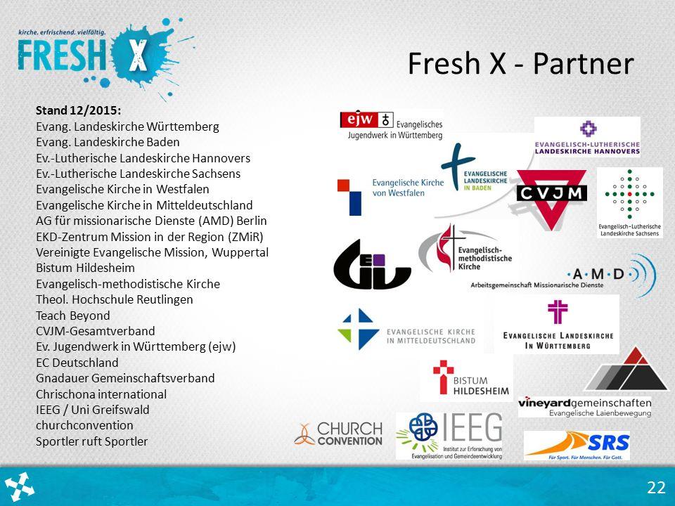 22 Fresh X - Partner Stand 12/2015: Evang. Landeskirche Württemberg Evang.