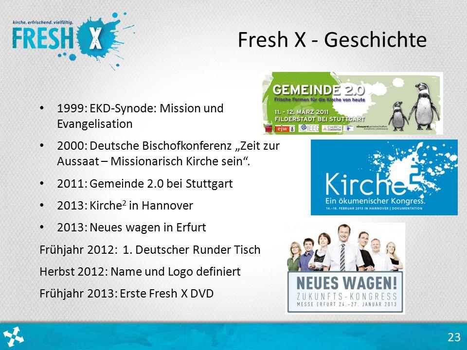 """23 1999: EKD-Synode: Mission und Evangelisation 2000: Deutsche Bischofkonferenz """"Zeit zur Aussaat – Missionarisch Kirche sein"""". 2011: Gemeinde 2.0 bei"""