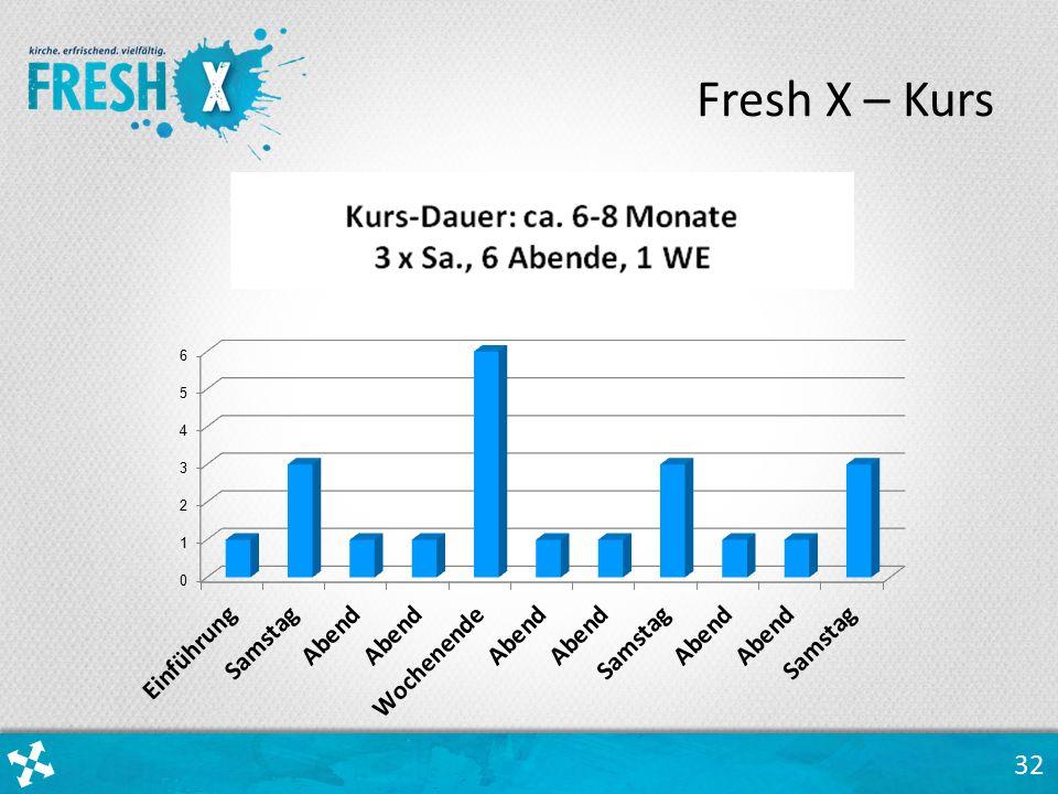 32 Fresh X – Kurs