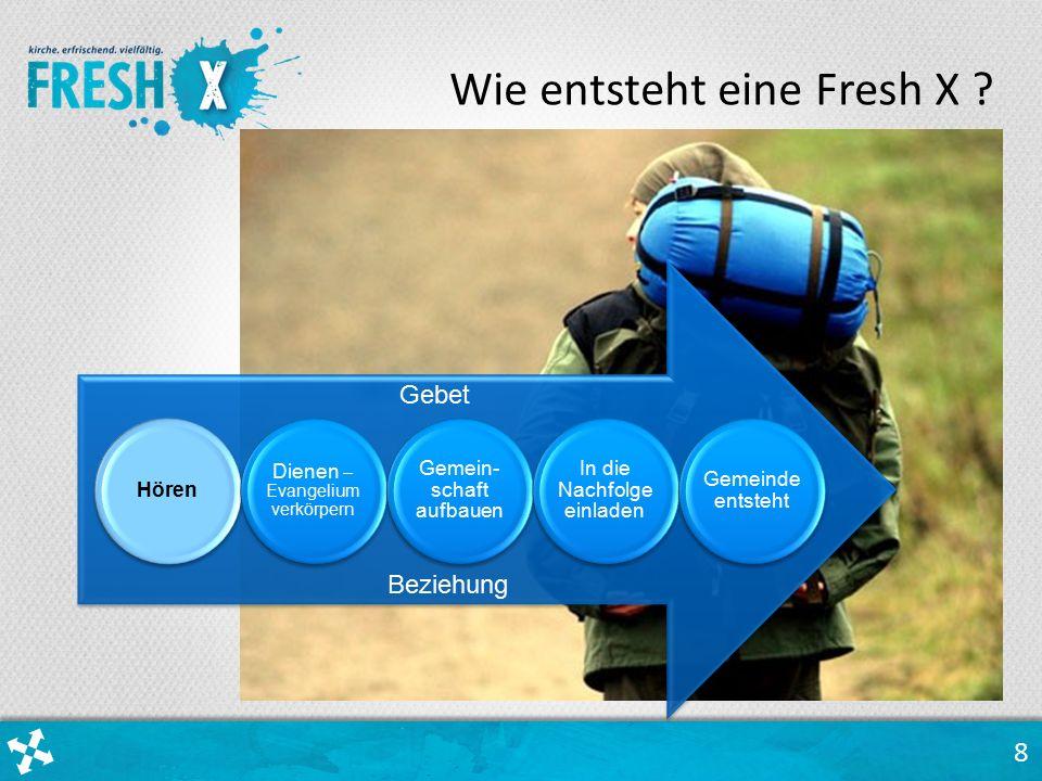 9 Definition einer Fresh X Eine Fresh X ist eine neue Form von Gemeinde* für unsere sich verändernde Kultur, die primär für Menschen gegründet wird, die noch keinen Bezug zu Kirche und Gemeinde haben.