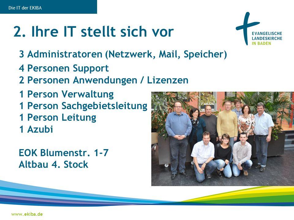 2. Ihre IT stellt sich vor www.ekiba.de Die IT der EKIBA 3 Administratoren (Netzwerk, Mail, Speicher) 4 Personen Support 2 Personen Anwendungen / Lize