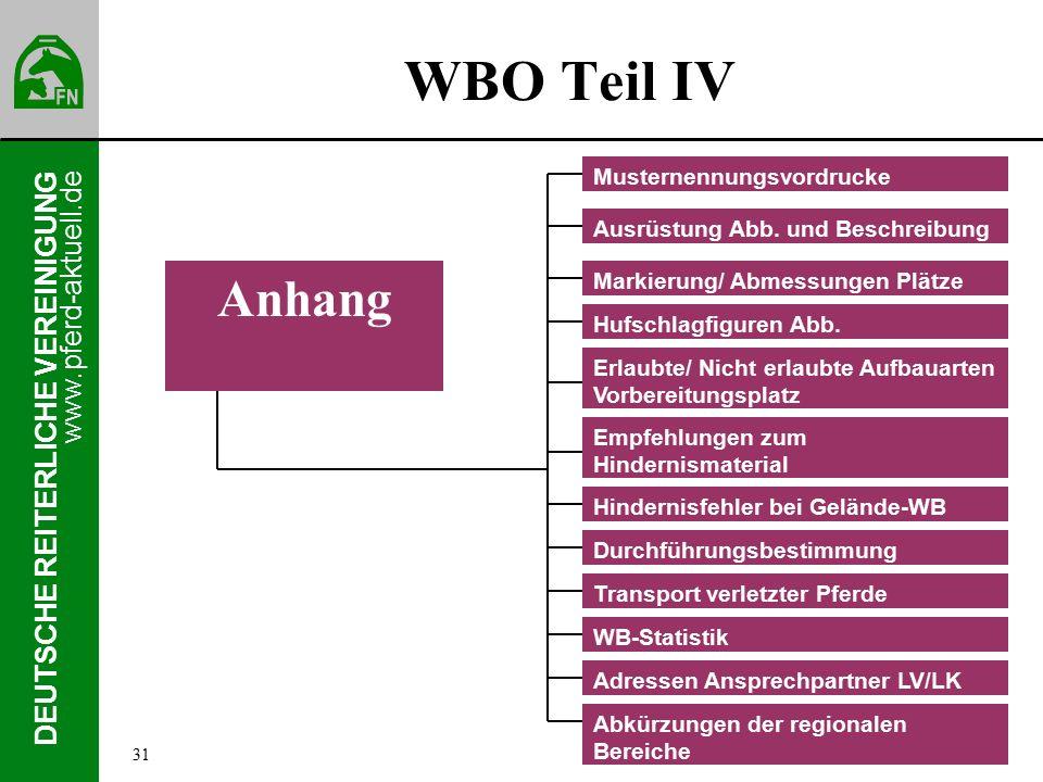 www.pferd-aktuell.de DEUTSCHE REITERLICHE VEREINIGUNG WBO Teil IV Anhang Erlaubte/ Nicht erlaubte Aufbauarten Vorbereitungsplatz Hufschlagfiguren Abb.