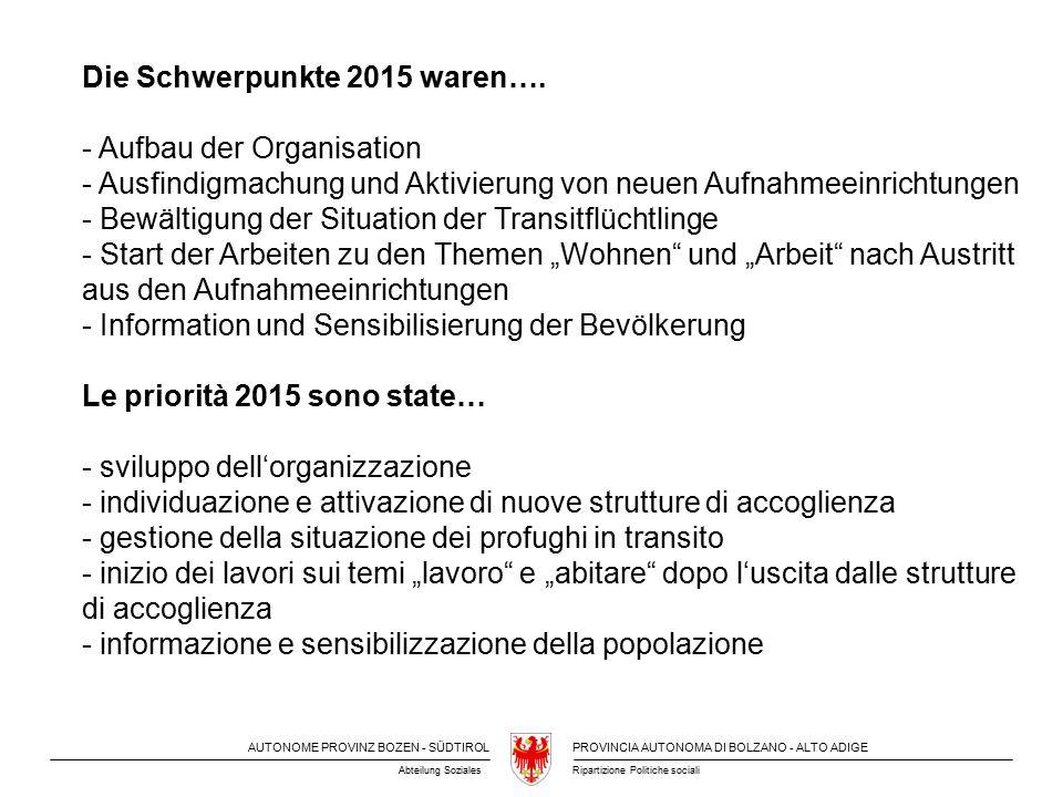 AUTONOME PROVINZ BOZEN - SÜDTIROLPROVINCIA AUTONOMA DI BOLZANO - ALTO ADIGE Ripartizione Politiche socialiAbteilung Soziales Die Schwerpunkte 2015 waren….