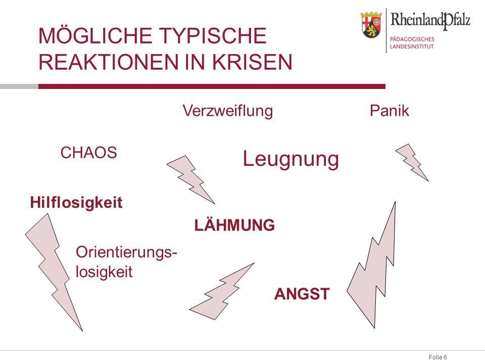 Folie 6 MÖGLICHE TYPISCHE REAKTIONEN IN KRISEN Leugnung CHAOS Orientierungs- losigkeit ANGST LÄHMUNG Verzweiflung Hilflosigkeit Panik