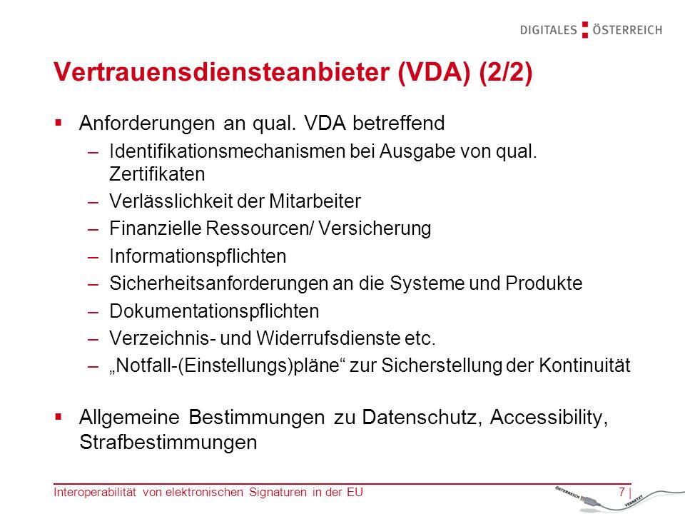 Vertrauensdienste  Elektronische Signatur – nat.
