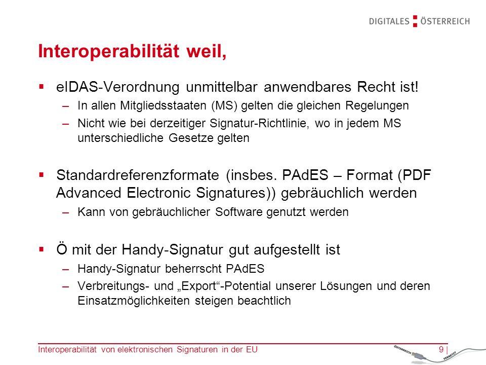 Interoperabilität weil,  eIDAS-Verordnung unmittelbar anwendbares Recht ist.