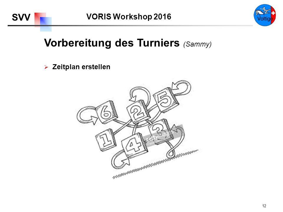 VORIS Workshop 2016 SVV 12  Zeitplan erstellen Vorbereitung des Turniers (Sammy)