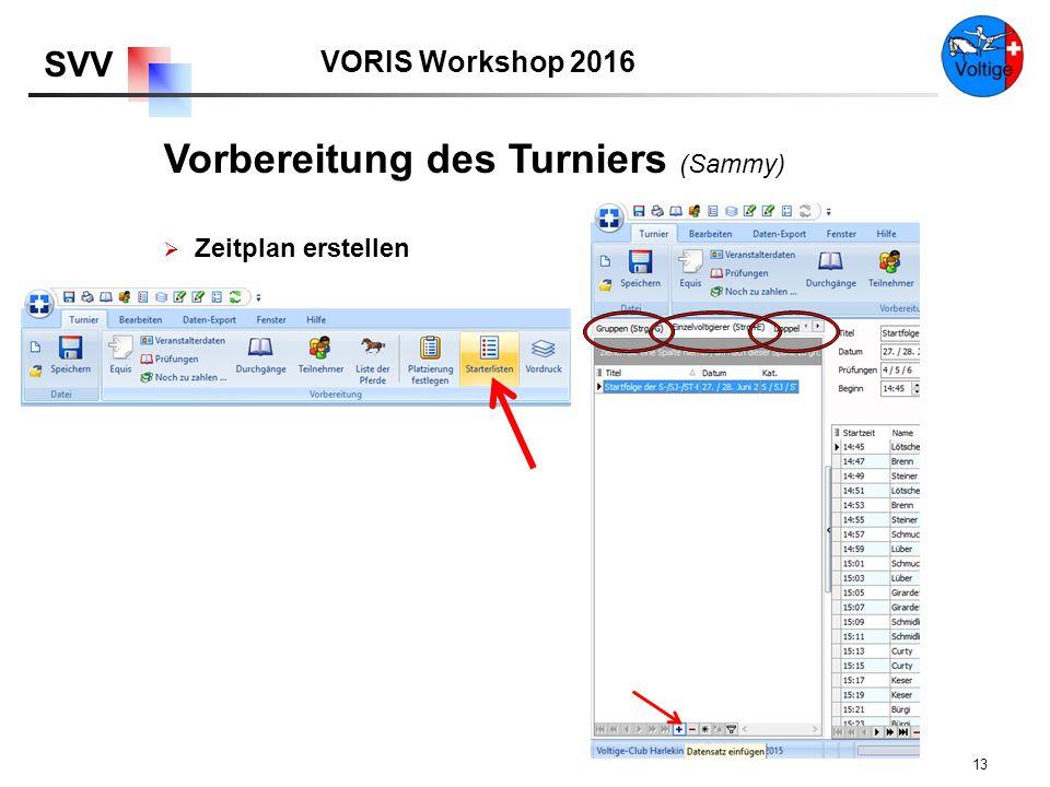 VORIS Workshop 2016 SVV 13  Zeitplan erstellen Vorbereitung des Turniers (Sammy)