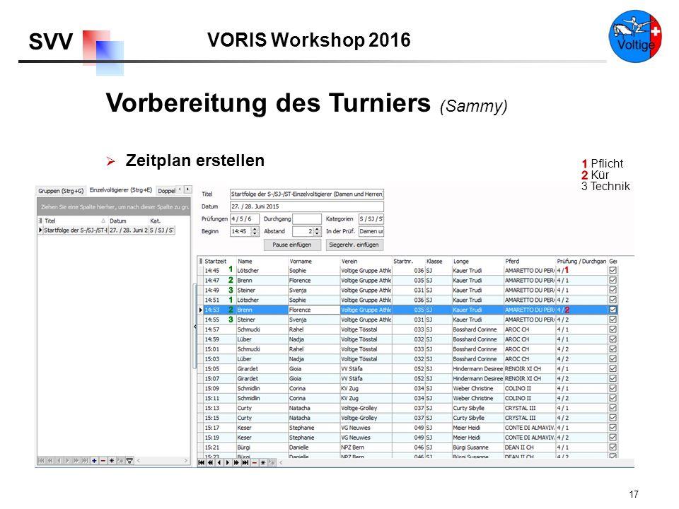 VORIS Workshop 2016 SVV 17  Zeitplan erstellen 3 Technik Vorbereitung des Turniers (Sammy)