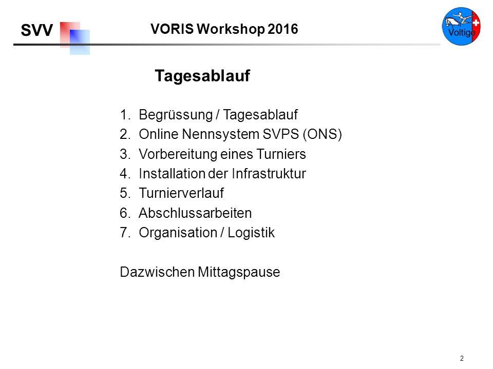 VORIS Workshop 2016 SVV 2 1.Begrüssung / Tagesablauf 2.Online Nennsystem SVPS (ONS) 3.Vorbereitung eines Turniers 4.Installation der Infrastruktur 5.Turnierverlauf 6.Abschlussarbeiten 7.Organisation / Logistik Dazwischen Mittagspause Tagesablauf