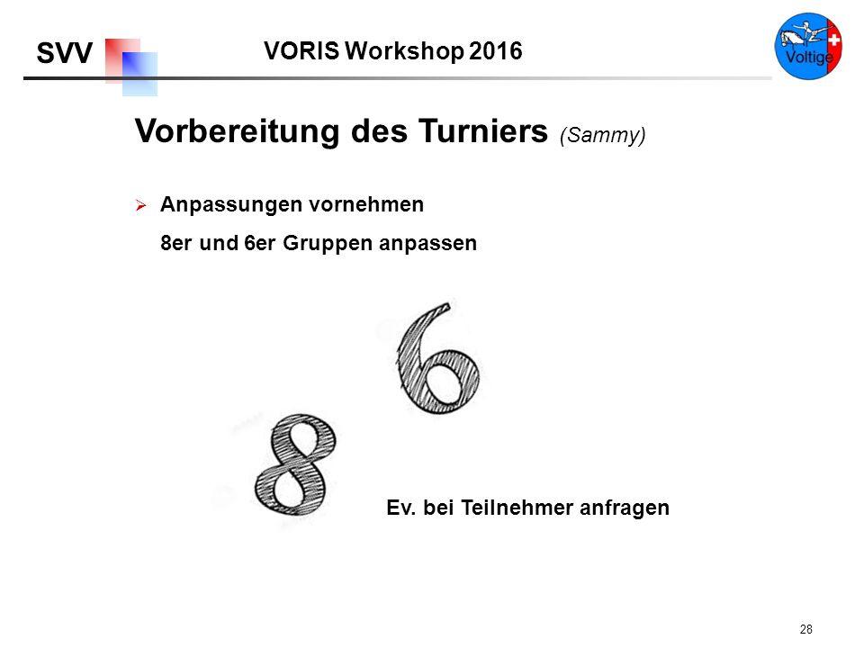 VORIS Workshop 2016 SVV 28  Anpassungen vornehmen 8er und 6er Gruppen anpassen Ev.