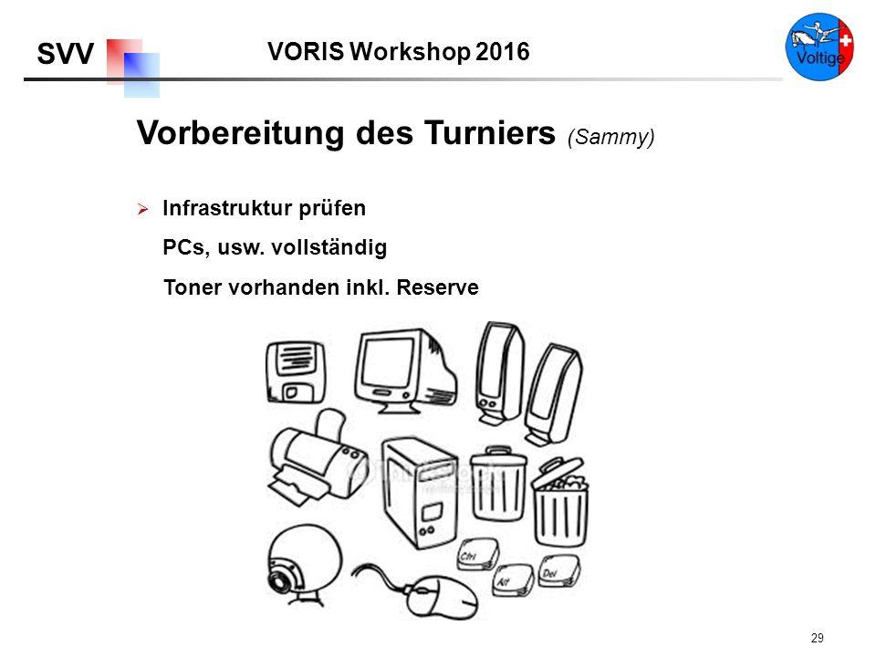 VORIS Workshop 2016 SVV 29  Infrastruktur prüfen PCs, usw.