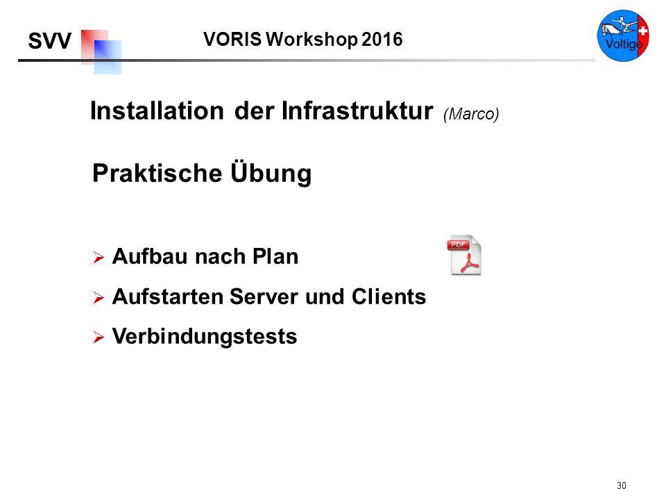 VORIS Workshop 2016 SVV 30 Installation der Infrastruktur (Marco) Praktische Übung  Aufbau nach Plan  Aufstarten Server und Clients  Verbindungstests