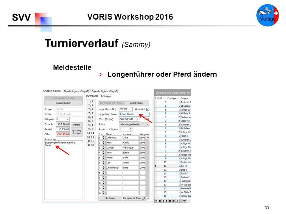 VORIS Workshop 2016 SVV 33  Longenführer oder Pferd ändern Meldestelle Turnierverlauf (Sammy)
