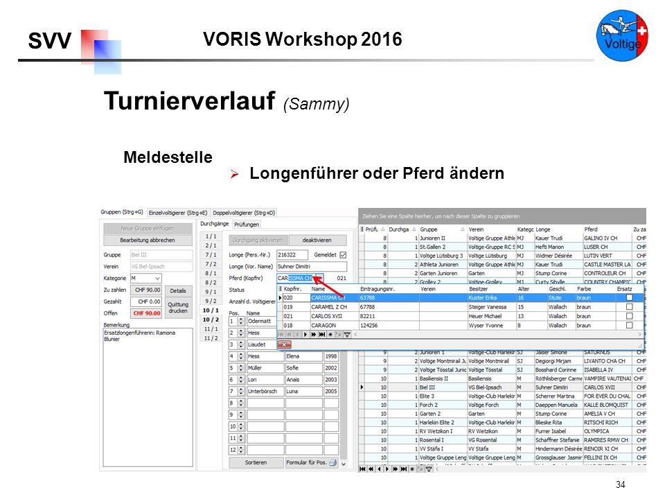 VORIS Workshop 2016 SVV 34  Longenführer oder Pferd ändern Meldestelle Turnierverlauf (Sammy)