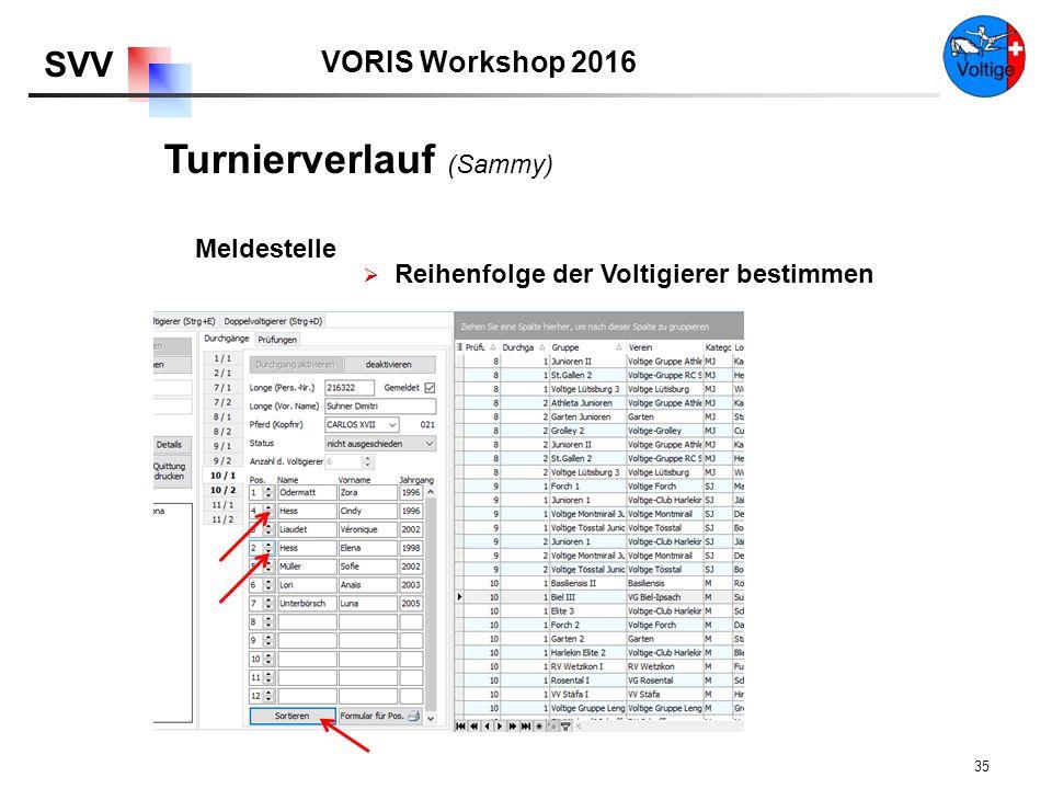 VORIS Workshop 2016 SVV 35  Reihenfolge der Voltigierer bestimmen Meldestelle Turnierverlauf (Sammy)