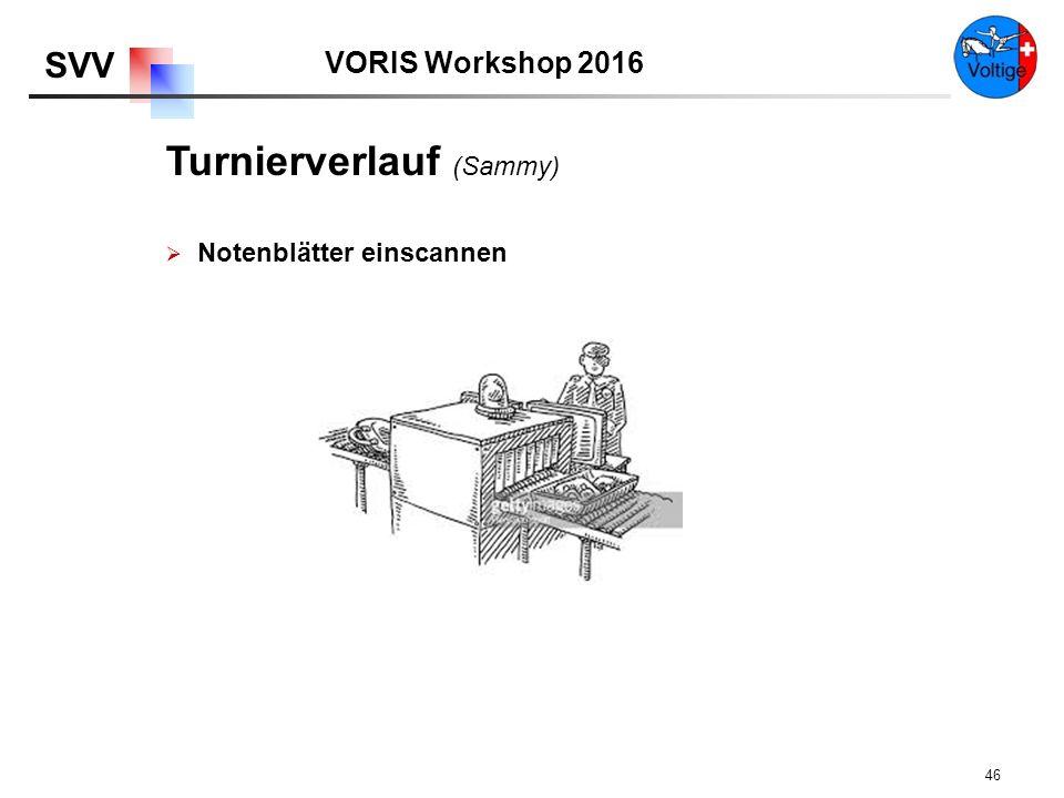 VORIS Workshop 2016 SVV 46  Notenblätter einscannen Turnierverlauf (Sammy)