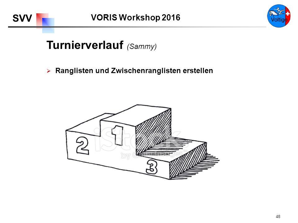 VORIS Workshop 2016 SVV 48  Ranglisten und Zwischenranglisten erstellen Turnierverlauf (Sammy)
