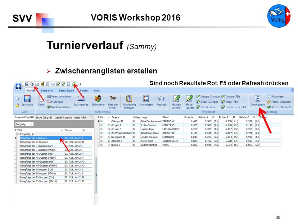 VORIS Workshop 2016 SVV 49  Zwischenranglisten erstellen Sind noch Resultate Rot, F5 oder Refresh drücken Turnierverlauf (Sammy)