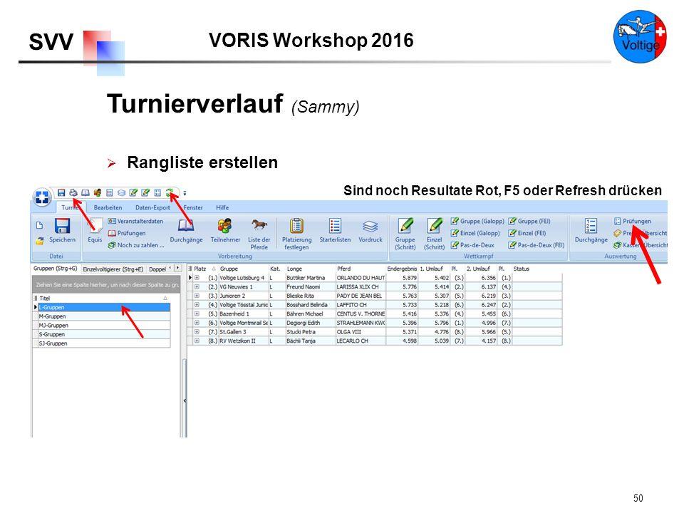 VORIS Workshop 2016 SVV 50  Rangliste erstellen Sind noch Resultate Rot, F5 oder Refresh drücken Turnierverlauf (Sammy)