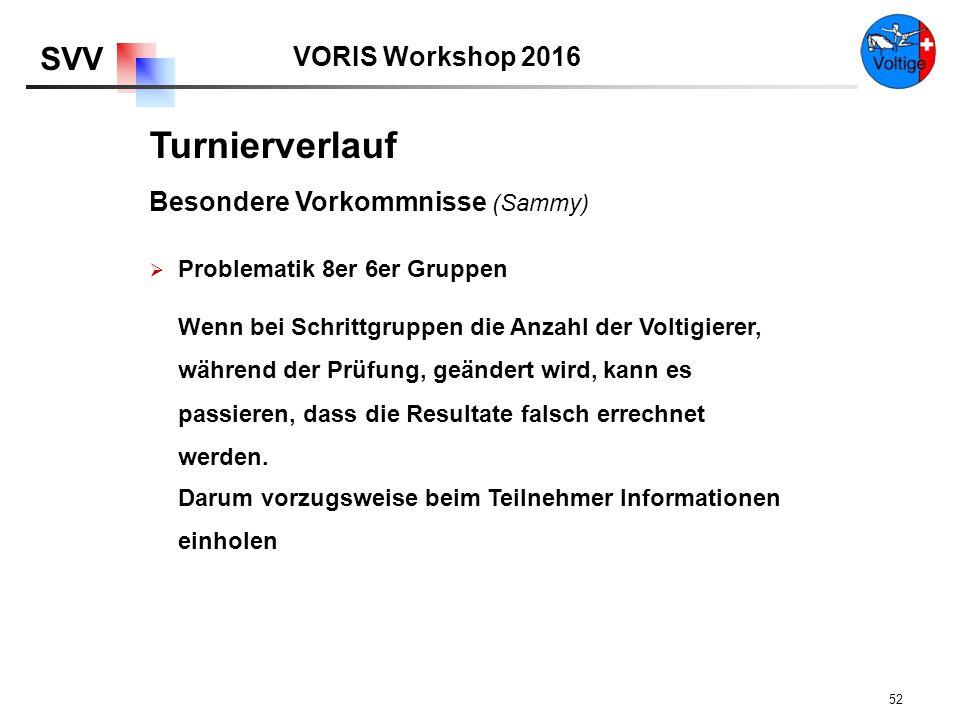 VORIS Workshop 2016 SVV 52 Turnierverlauf Besondere Vorkommnisse (Sammy)  Problematik 8er 6er Gruppen Wenn bei Schrittgruppen die Anzahl der Voltigierer, während der Prüfung, geändert wird, kann es passieren, dass die Resultate falsch errechnet werden.