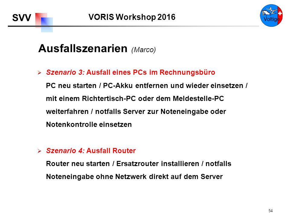VORIS Workshop 2016 SVV 54 Ausfallszenarien (Marco)  Szenario 3: Ausfall eines PCs im Rechnungsbüro PC neu starten / PC-Akku entfernen und wieder einsetzen / mit einem Richtertisch-PC oder dem Meldestelle-PC weiterfahren / notfalls Server zur Noteneingabe oder Notenkontrolle einsetzen  Szenario 4: Ausfall Router Router neu starten / Ersatzrouter installieren / notfalls Noteneingabe ohne Netzwerk direkt auf dem Server