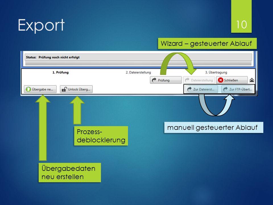 Export Wizard – gesteuerter Ablauf manuell gesteuerter Ablauf Prozess- deblockierung Prozess- deblockierung Übergabedaten neu erstellen 10