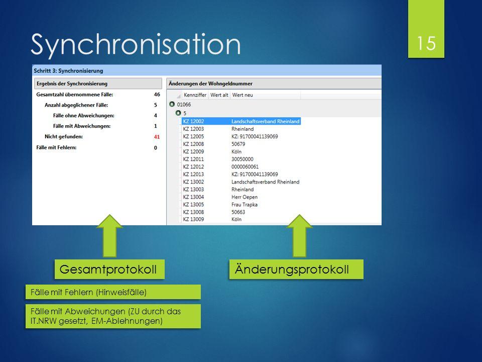 Synchronisation Gesamtprotokoll Änderungsprotokoll 15 Fälle mit Abweichungen (ZU durch das IT.NRW gesetzt, EM-Ablehnungen) Fälle mit Fehlern (Hinweisf