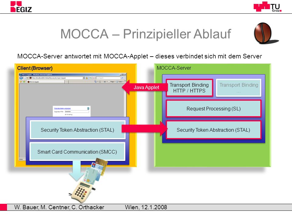 MOCCA-Server Security Token Abstraction (STAL) Smart Card Communication (SMCC) Request Processing (SL) Security Token Abstraction (STAL) Transport Binding HTTP / HTTPS Transport Binding HTTP / HTTPS Transport Binding … Transport Binding … MOCCA – Prinzipieller Ablauf Wien, 12.1.2008 W.