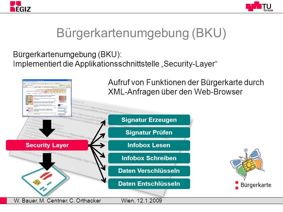 Funktionsumfang Applikationsschnittstelle Security-Layer v1.2 Erzeugen von XML-Signaturen Lesen von Infoboxen (Zertifikate und Personenbindung) Transportbindung HTTP(S) entsprechend der Spezifikation umgesetzt Zugriffschutz laut Spezifikation Anzeigeformat Text und XHTML/CSS laut Spezifikation Wien, 12.1.2008 W.