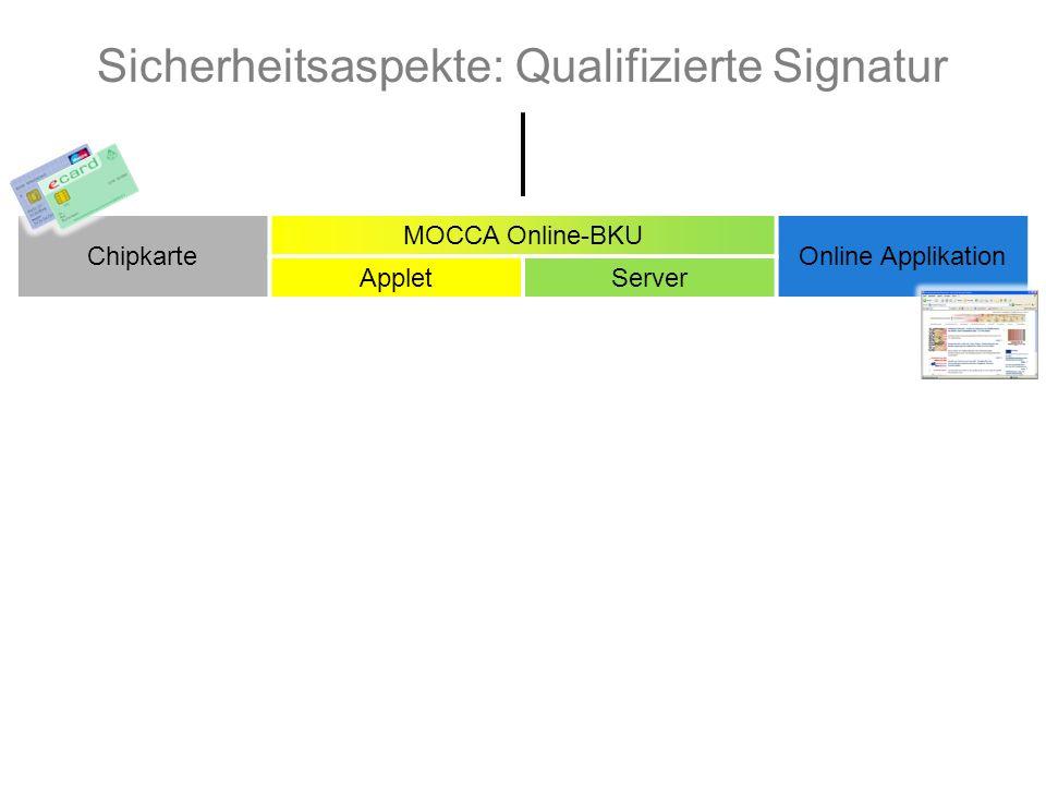 Chipkarte MOCCA Online-BKU Online Applikation AppletServer Sicherheitsaspekte: Qualifizierte Signatur