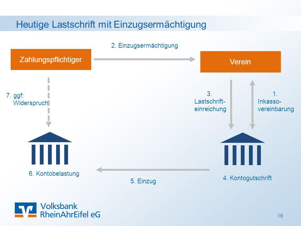 Heutige Lastschrift mit Einzugsermächtigung 16 Zahlungspflichtiger Verein 1.