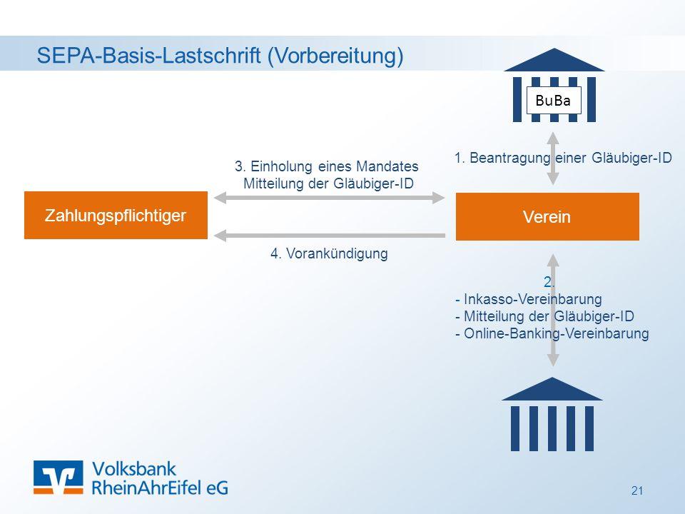 SEPA-Basis-Lastschrift (Vorbereitung) 21 Zahlungspflichtiger Verein BuBa 1.