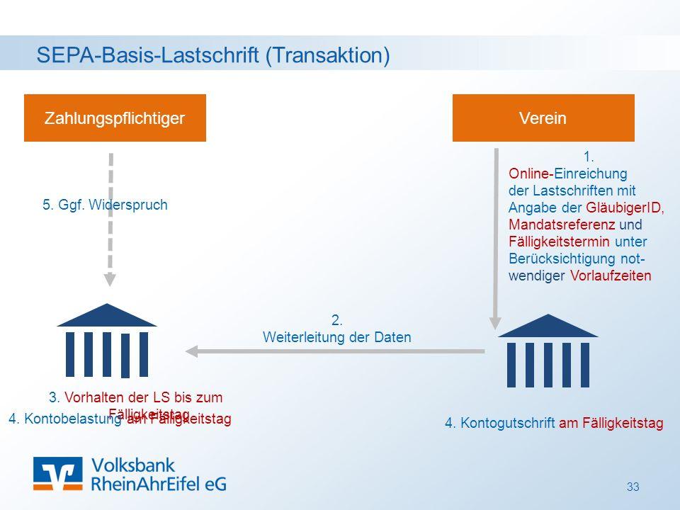 SEPA-Basis-Lastschrift (Transaktion) 33 ZahlungspflichtigerVerein 1.