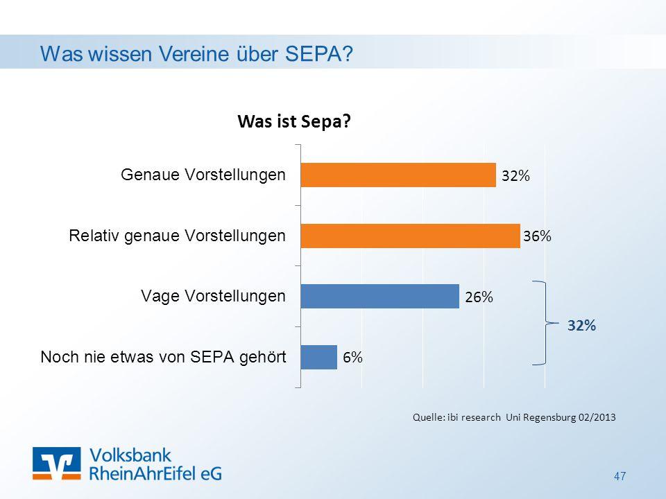 Was wissen Vereine über SEPA 32% 47 Quelle: ibi research Uni Regensburg 02/2013